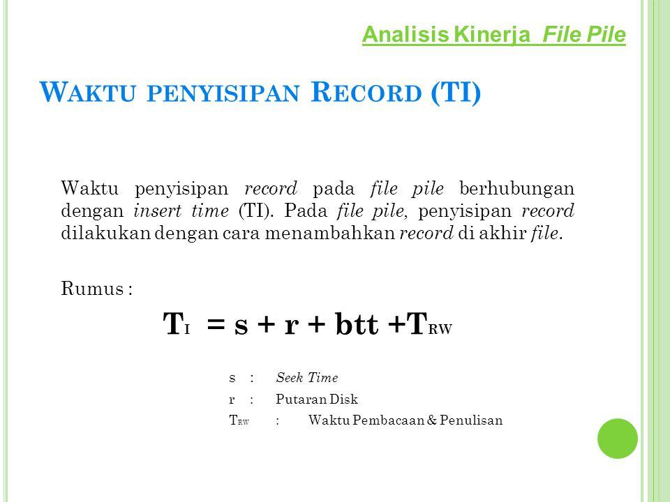 Waktu penyisipan Record (TI)