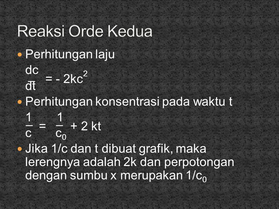 Reaksi Orde Kedua Perhitungan laju dc = - 2kc2 dt