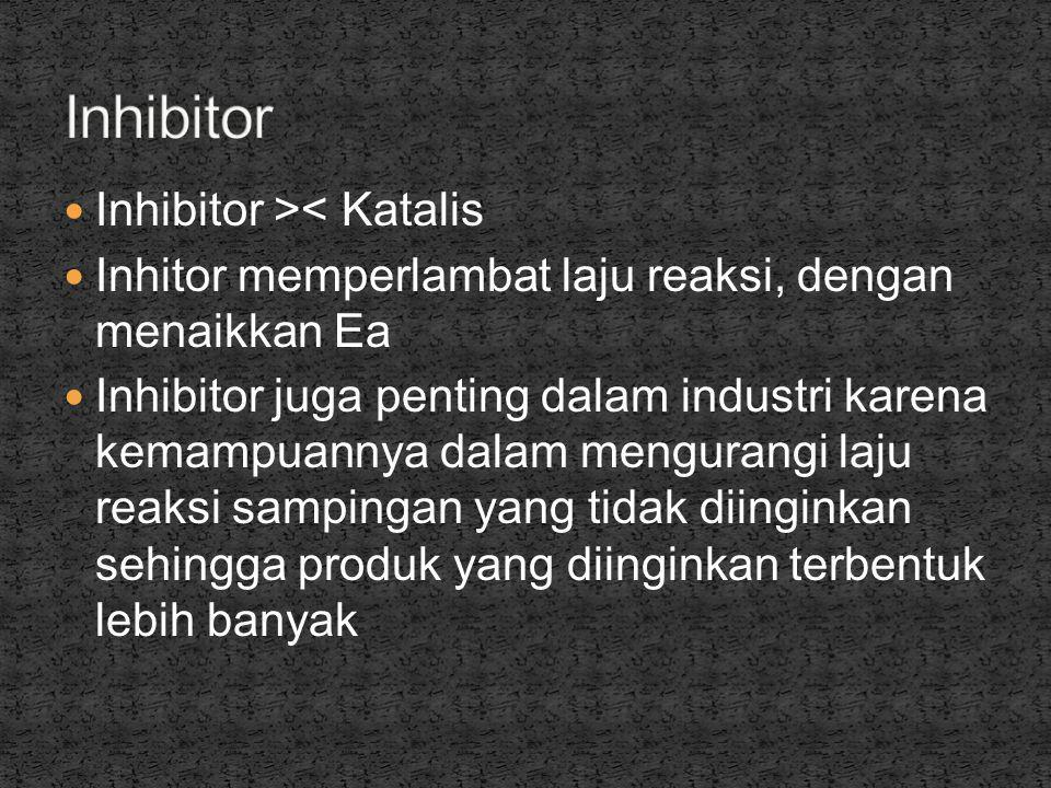 Inhibitor Inhibitor >< Katalis