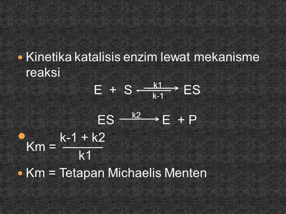 Km = k-1 + k2 Kinetika katalisis enzim lewat mekanisme reaksi