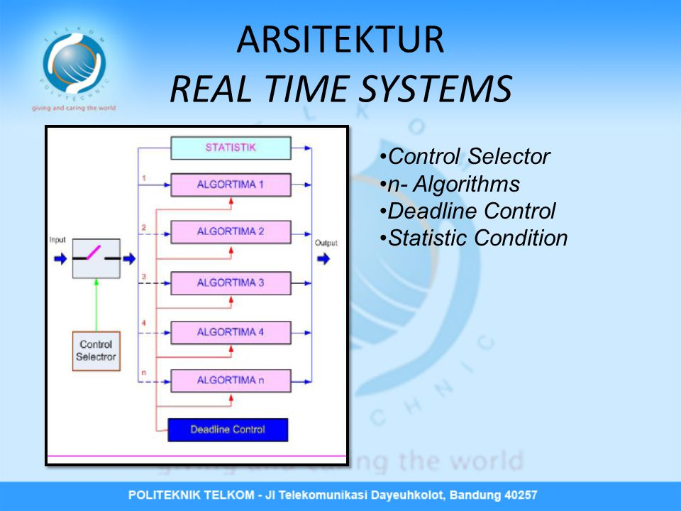 ARSITEKTUR REAL TIME SYSTEMS