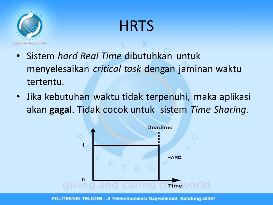 HRTS Sistem hard Real Time dibutuhkan untuk menyelesaikan critical task dengan jaminan waktu tertentu.