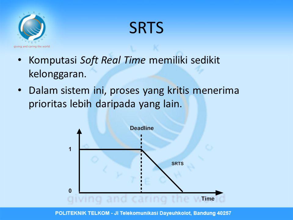 SRTS Komputasi Soft Real Time memiliki sedikit kelonggaran.