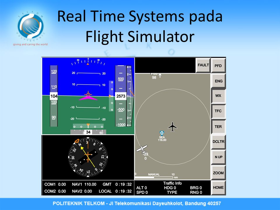 Real Time Systems pada Flight Simulator