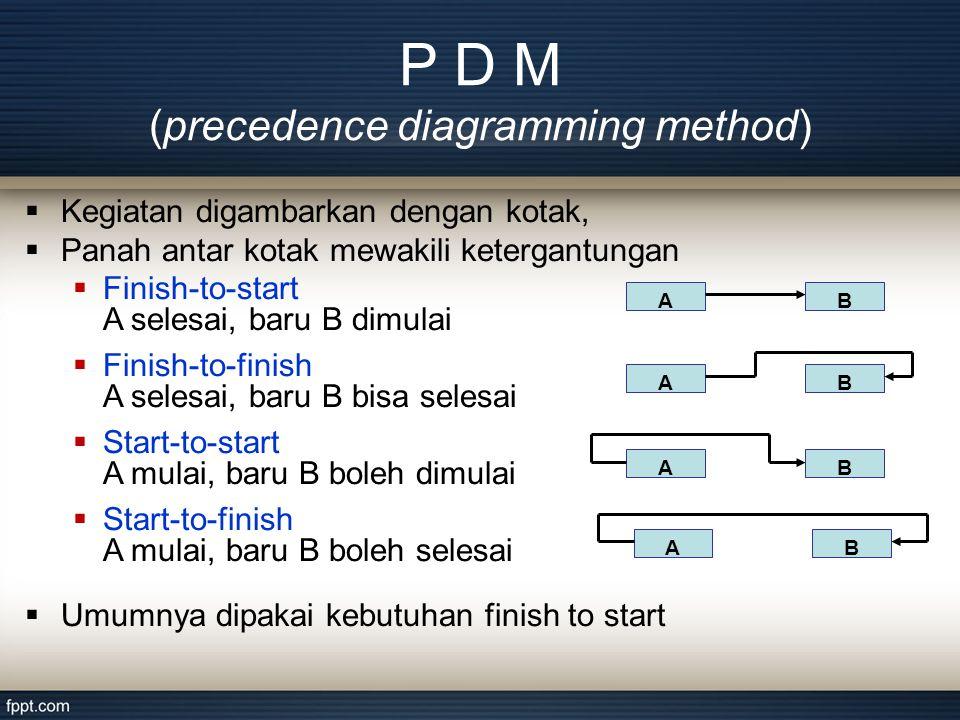 P D M (precedence diagramming method)