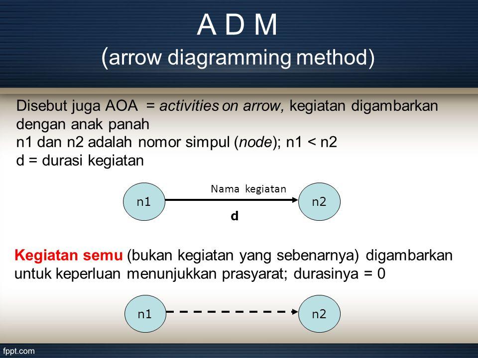 A D M (arrow diagramming method)