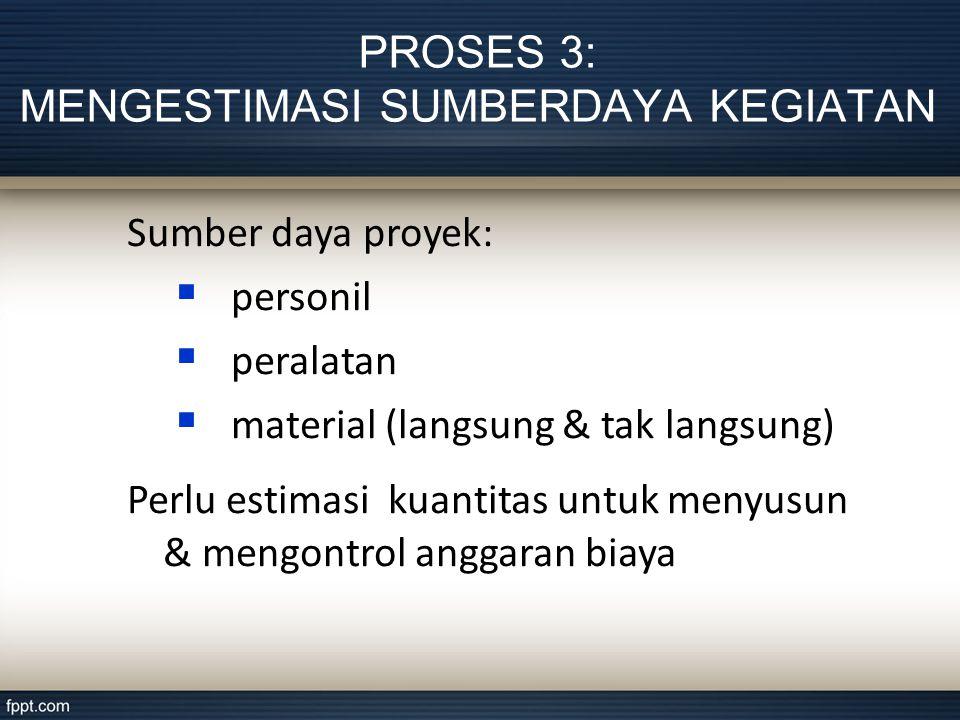 PROSES 3: MENGESTIMASI SUMBERDAYA KEGIATAN