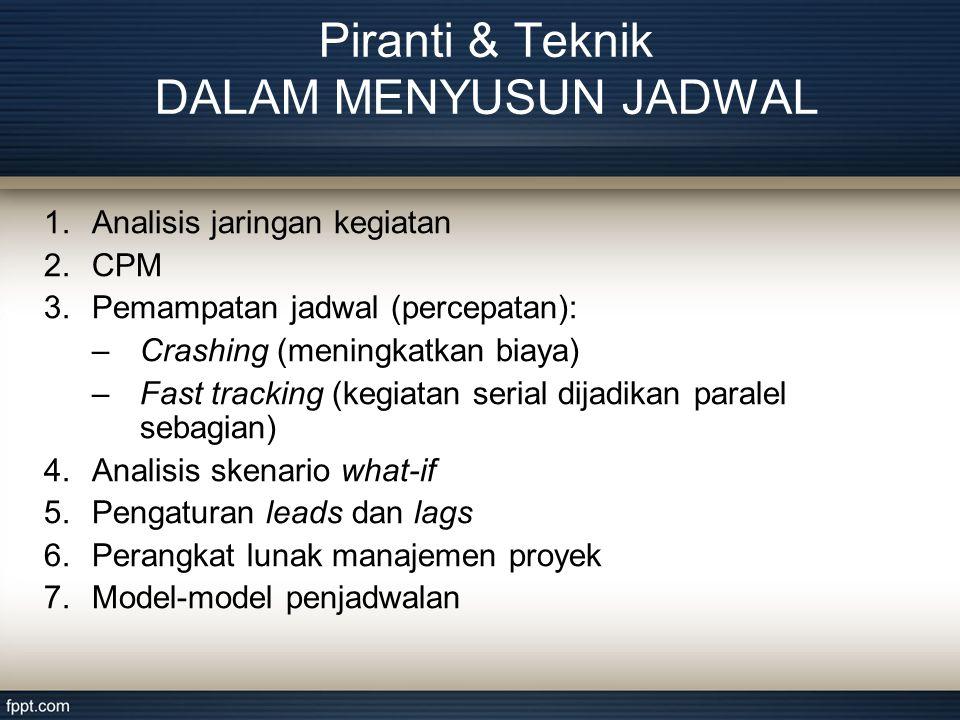Piranti & Teknik DALAM MENYUSUN JADWAL