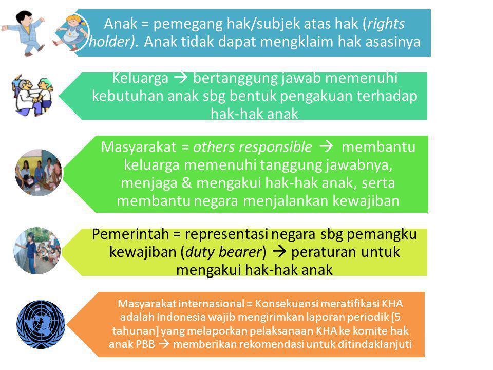 Anak = pemegang hak/subjek atas hak (rights holder)