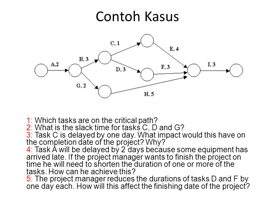 Contoh Kasus 1: Which tasks are on the critical path
