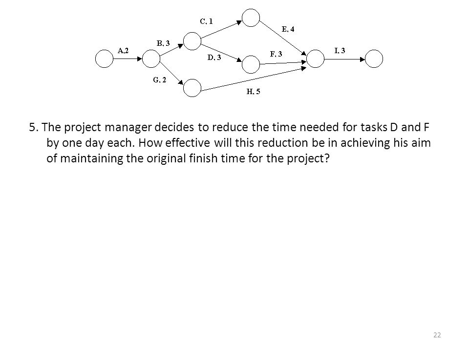5. The project manager decides to reduce the time needed for tasks D and F by one day each.
