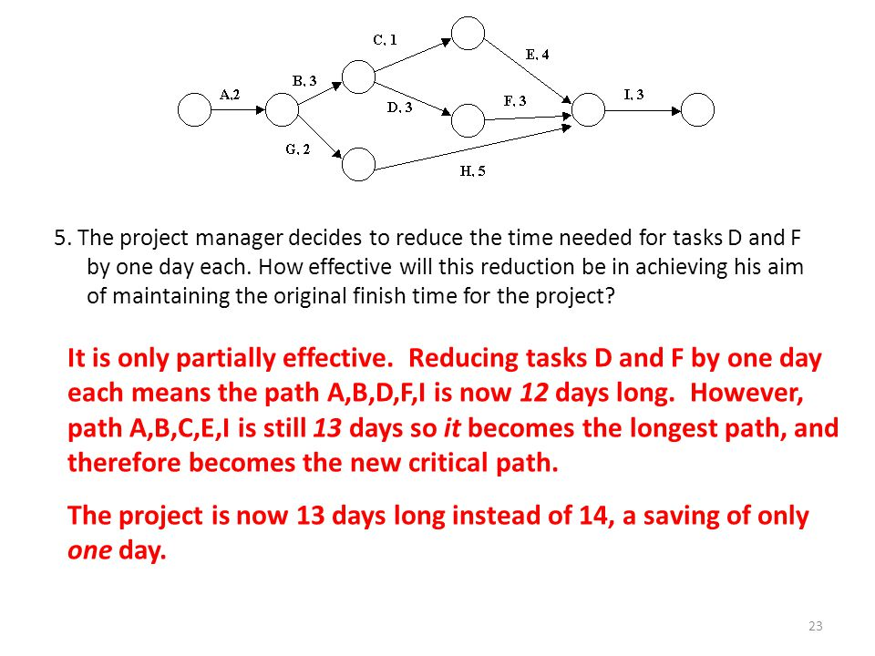 5. The project manager decides to reduce the time needed for tasks D and F by one day each. How effective will this reduction be in achieving his aim of maintaining the original finish time for the project