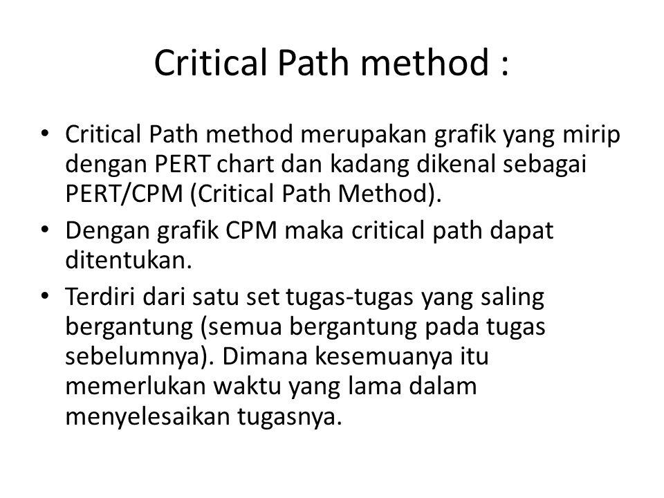 Critical Path method : Critical Path method merupakan grafik yang mirip dengan PERT chart dan kadang dikenal sebagai PERT/CPM (Critical Path Method).