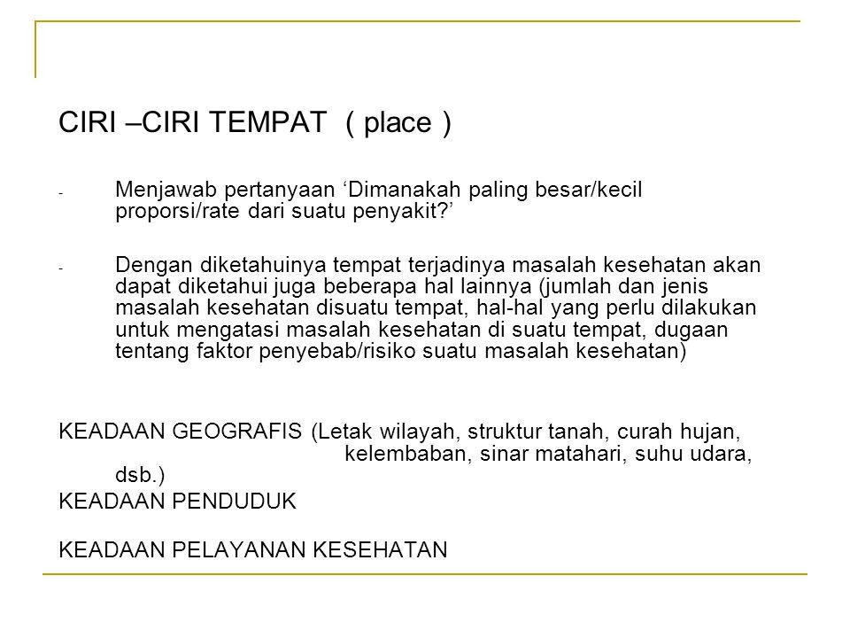 CIRI –CIRI TEMPAT ( place )