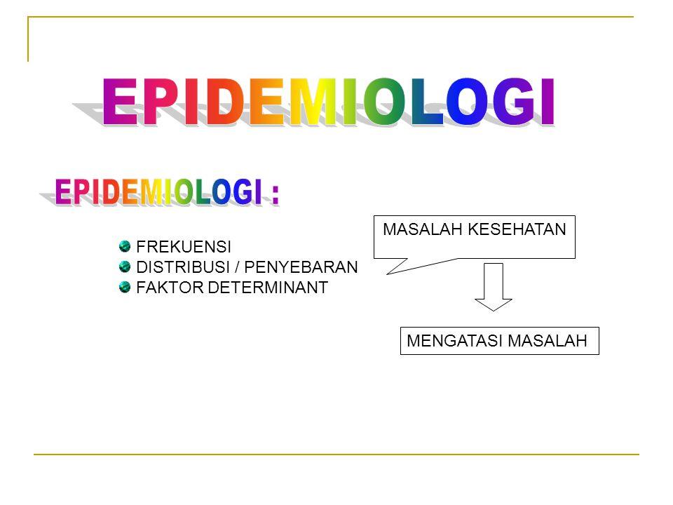 EPIDEMIOLOGI EPIDEMIOLOGI : MASALAH KESEHATAN FREKUENSI