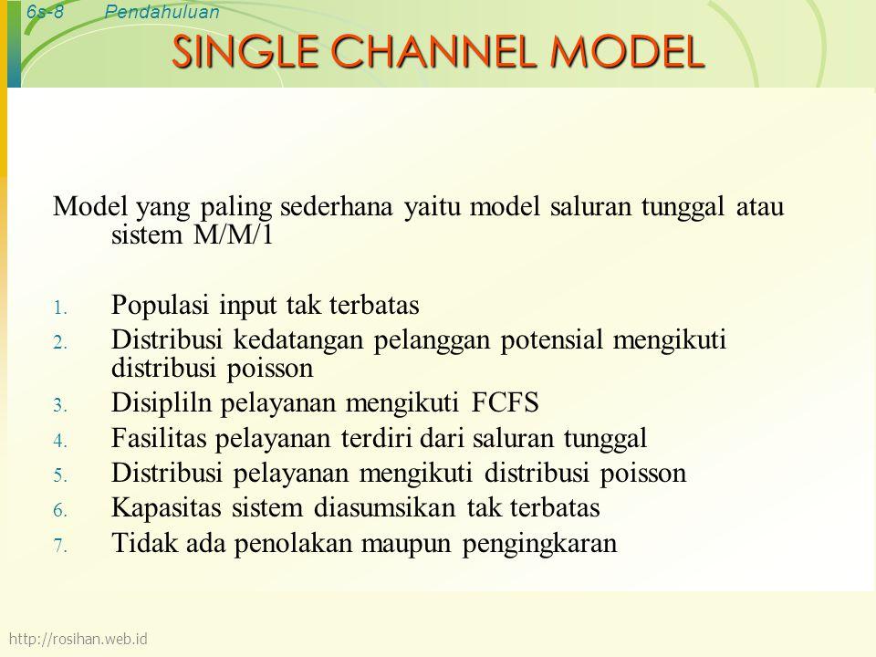SINGLE CHANNEL MODEL Model yang paling sederhana yaitu model saluran tunggal atau sistem M/M/1. Populasi input tak terbatas.
