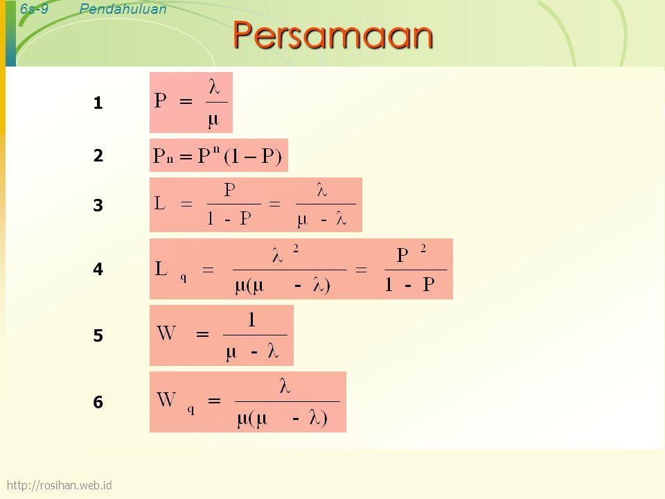 Persamaan 1 2 3 4 5 6 http://rosihan.web.id