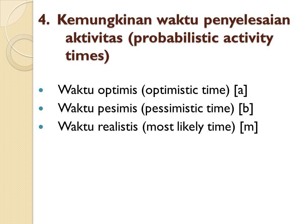 4. Kemungkinan waktu penyelesaian aktivitas (probabilistic activity times)