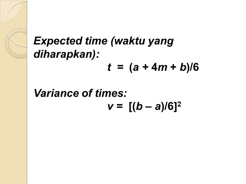 Expected time (waktu yang diharapkan):