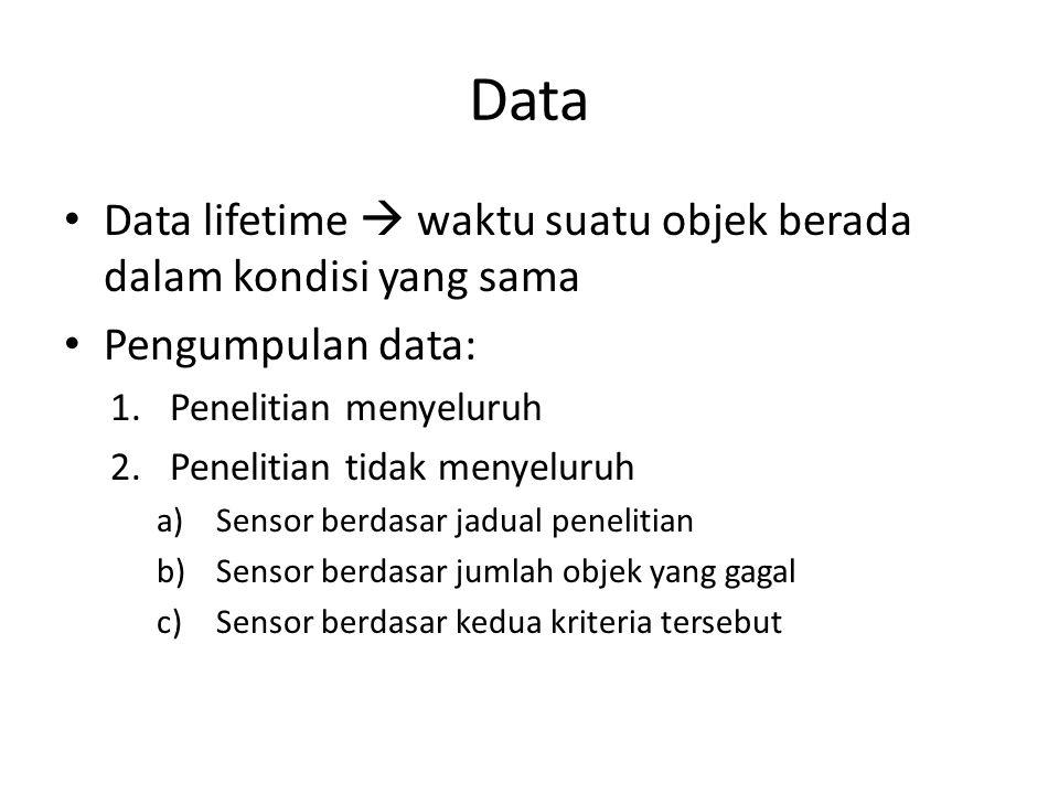 Data Data lifetime  waktu suatu objek berada dalam kondisi yang sama