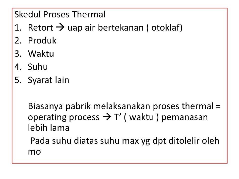 Skedul Proses Thermal Retort  uap air bertekanan ( otoklaf) Produk. Waktu. Suhu. Syarat lain.