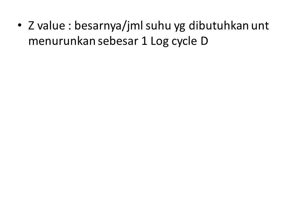 Z value : besarnya/jml suhu yg dibutuhkan unt menurunkan sebesar 1 Log cycle D