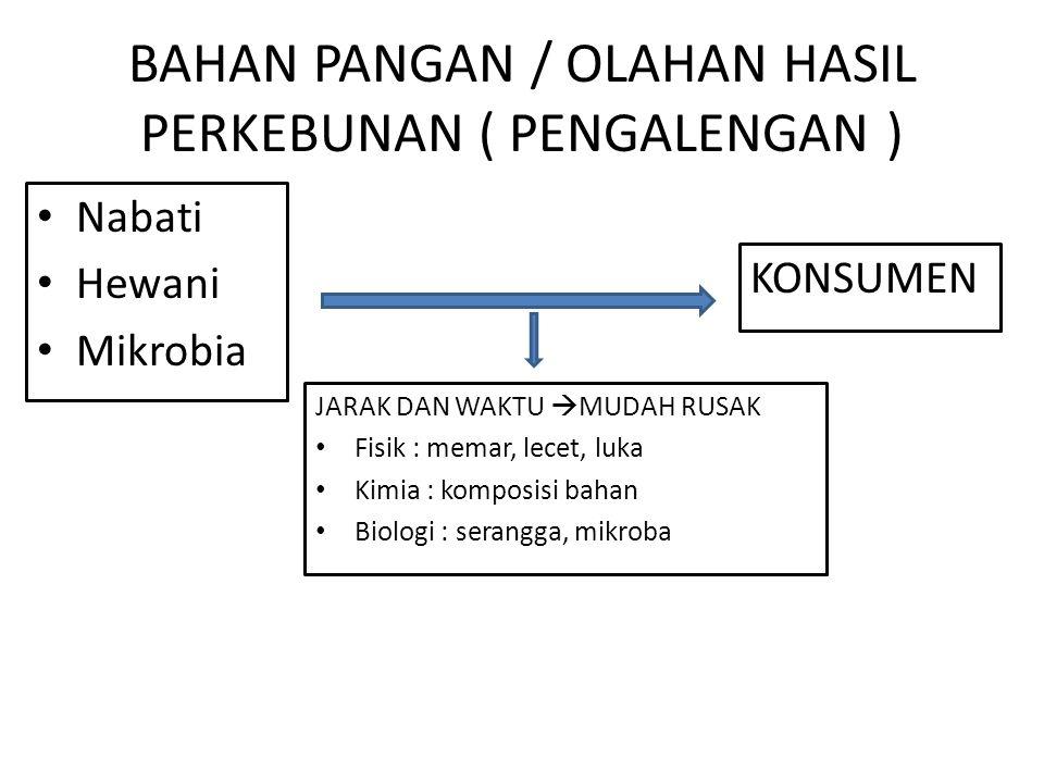 BAHAN PANGAN / OLAHAN HASIL PERKEBUNAN ( PENGALENGAN )