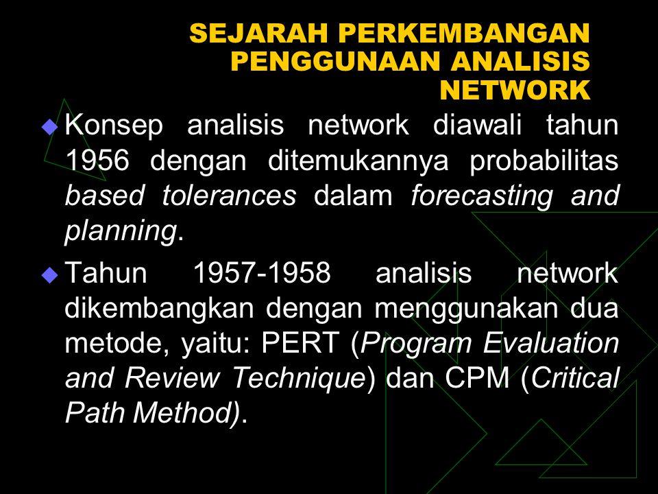 SEJARAH PERKEMBANGAN PENGGUNAAN ANALISIS NETWORK