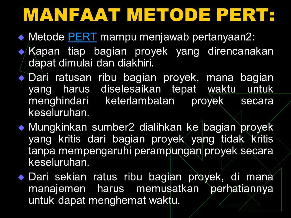 MANFAAT METODE PERT: Metode PERT mampu menjawab pertanyaan2:
