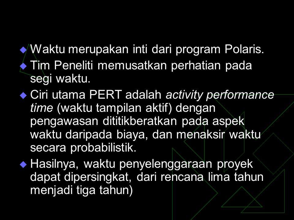 Waktu merupakan inti dari program Polaris.