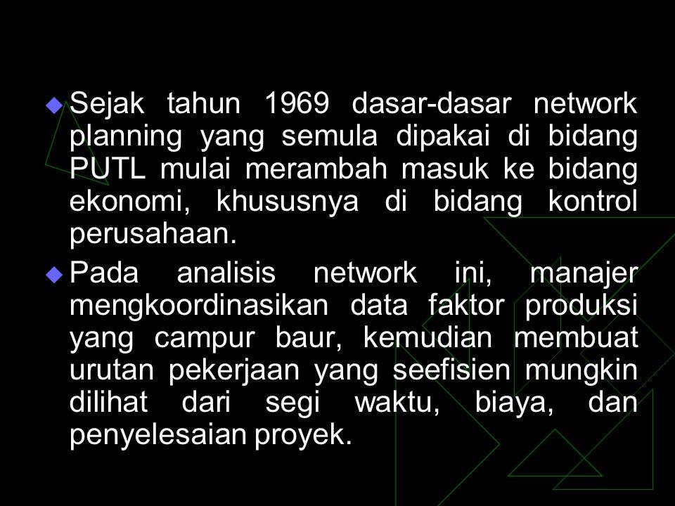 Sejak tahun 1969 dasar-dasar network planning yang semula dipakai di bidang PUTL mulai merambah masuk ke bidang ekonomi, khususnya di bidang kontrol perusahaan.
