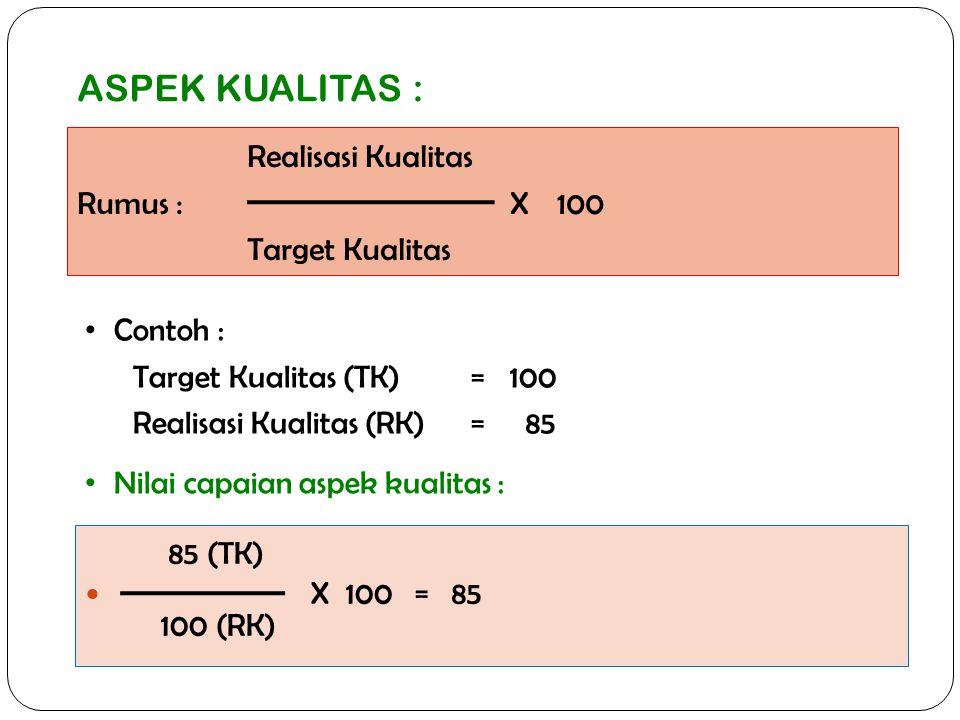 ASPEK KUALITAS : Realisasi Kualitas Rumus : X 100 Target Kualitas