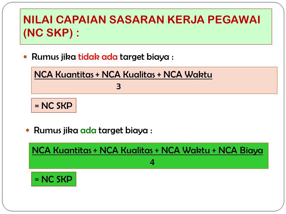 NILAI CAPAIAN SASARAN KERJA PEGAWAI (NC SKP) :