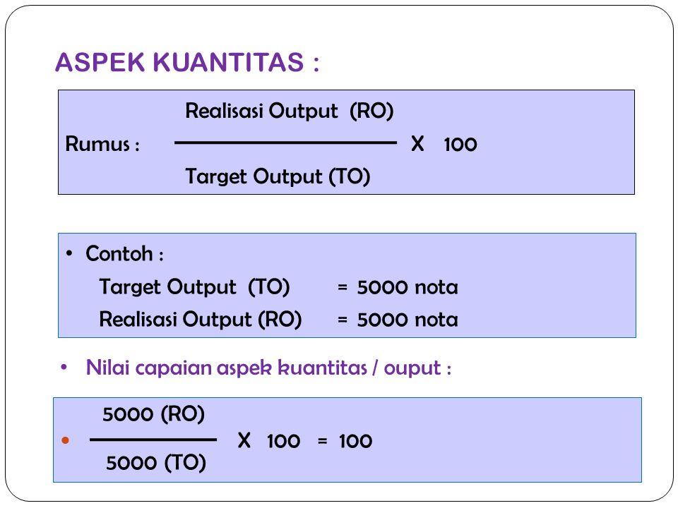 ASPEK KUANTITAS : Realisasi Output (RO) Rumus : X 100 Target Output (TO) Contoh : Target Output (TO) = 5000 nota.