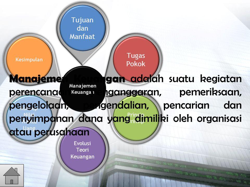 Tujuan dan Manfaat Kesimpulan. Tugas Pokok. Manajemen Keuangan.