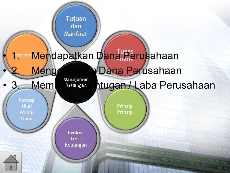1. Mendapatkan Dana Perusahaan 2. Menggunakan Dana Perusahaan