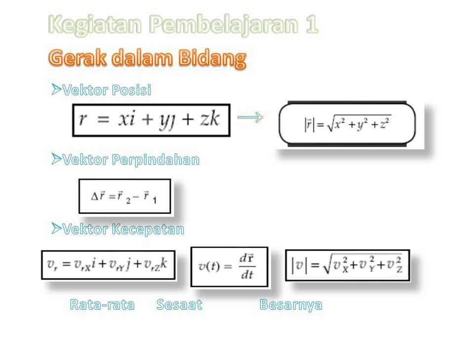 Kegiatan Pembelajaran 1