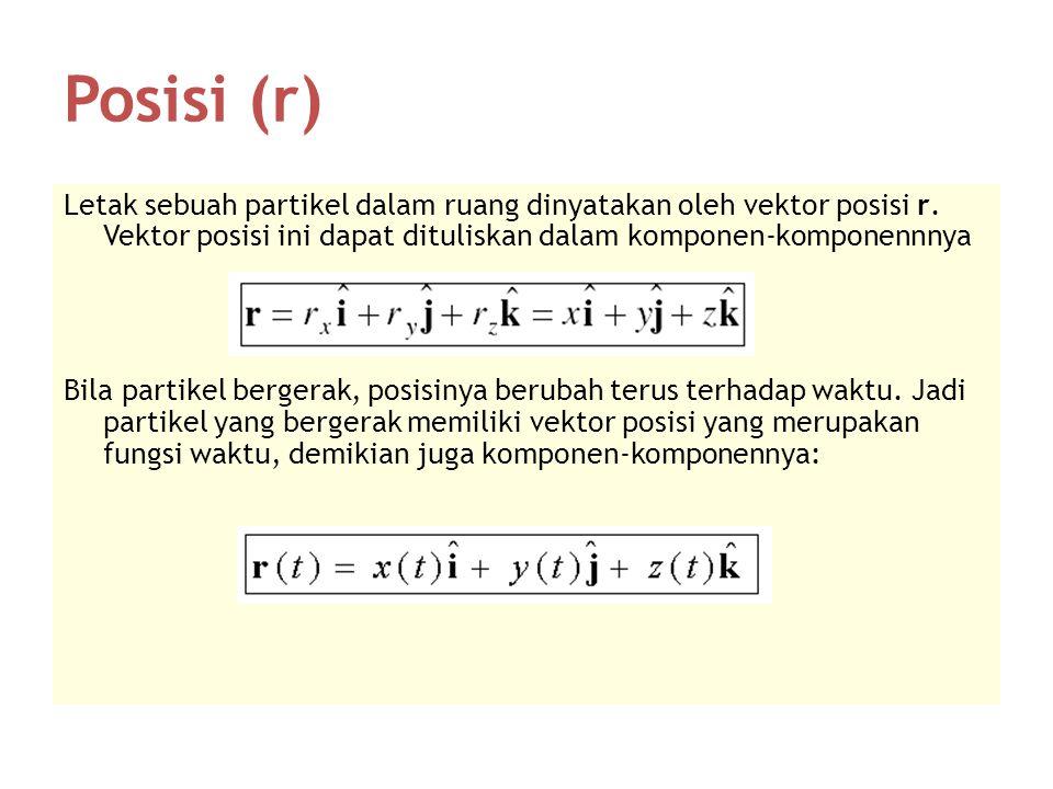 Posisi (r) Letak sebuah partikel dalam ruang dinyatakan oleh vektor posisi r. Vektor posisi ini dapat dituliskan dalam komponen-komponennnya.