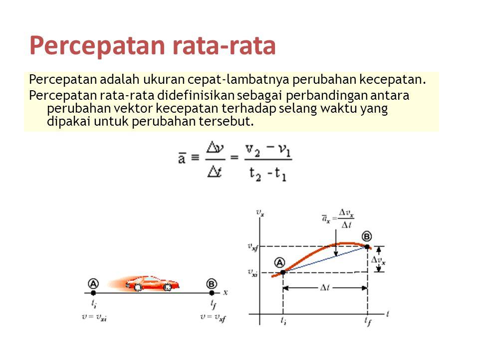Percepatan rata-rata Percepatan adalah ukuran cepat-lambatnya perubahan kecepatan.