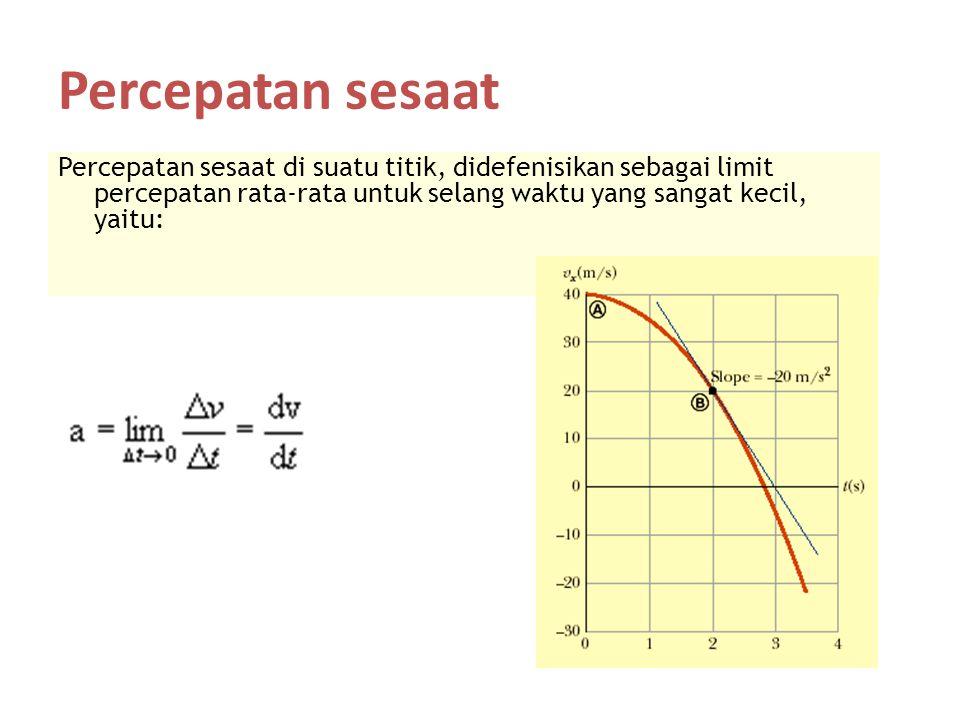 Percepatan sesaat Percepatan sesaat di suatu titik, didefenisikan sebagai limit percepatan rata-rata untuk selang waktu yang sangat kecil, yaitu: