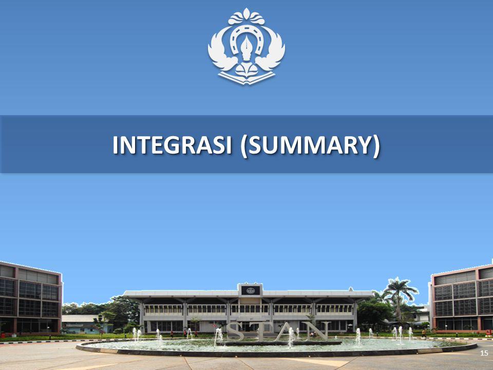 INTEGRASI (SUMMARY)