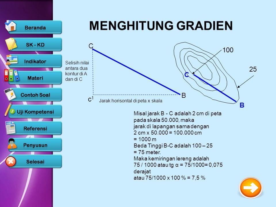 MENGHITUNG GRADIEN C 100 25 C B c1 B