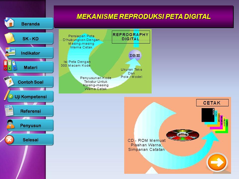 MEKANISME REPRODUKSI PETA DIGITAL