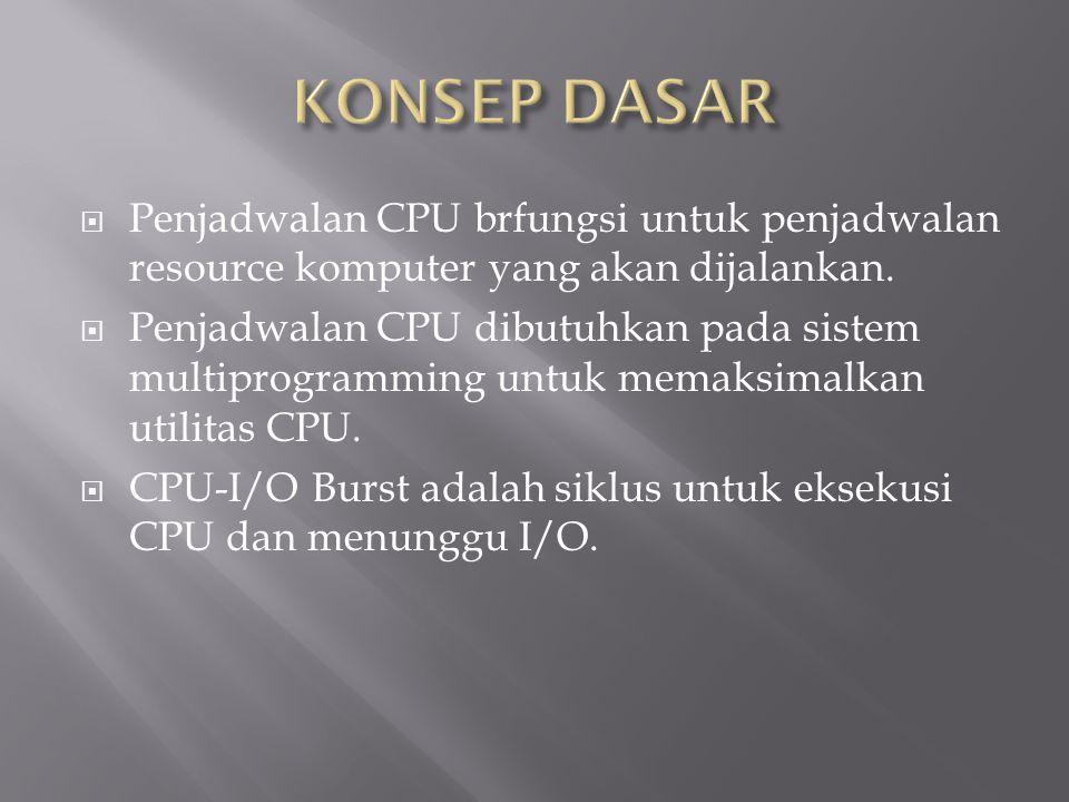 KONSEP DASAR Penjadwalan CPU brfungsi untuk penjadwalan resource komputer yang akan dijalankan.