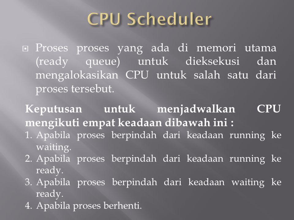 CPU Scheduler Proses proses yang ada di memori utama (ready queue) untuk dieksekusi dan mengalokasikan CPU untuk salah satu dari proses tersebut.