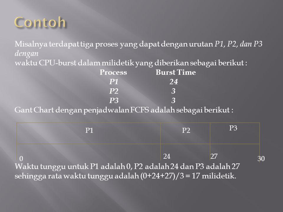 Contoh Misalnya terdapat tiga proses yang dapat dengan urutan P1, P2, dan P3 dengan.