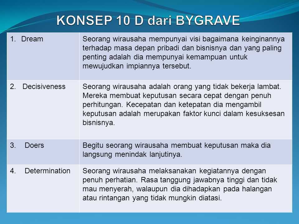 KONSEP 10 D dari BYGRAVE Dream
