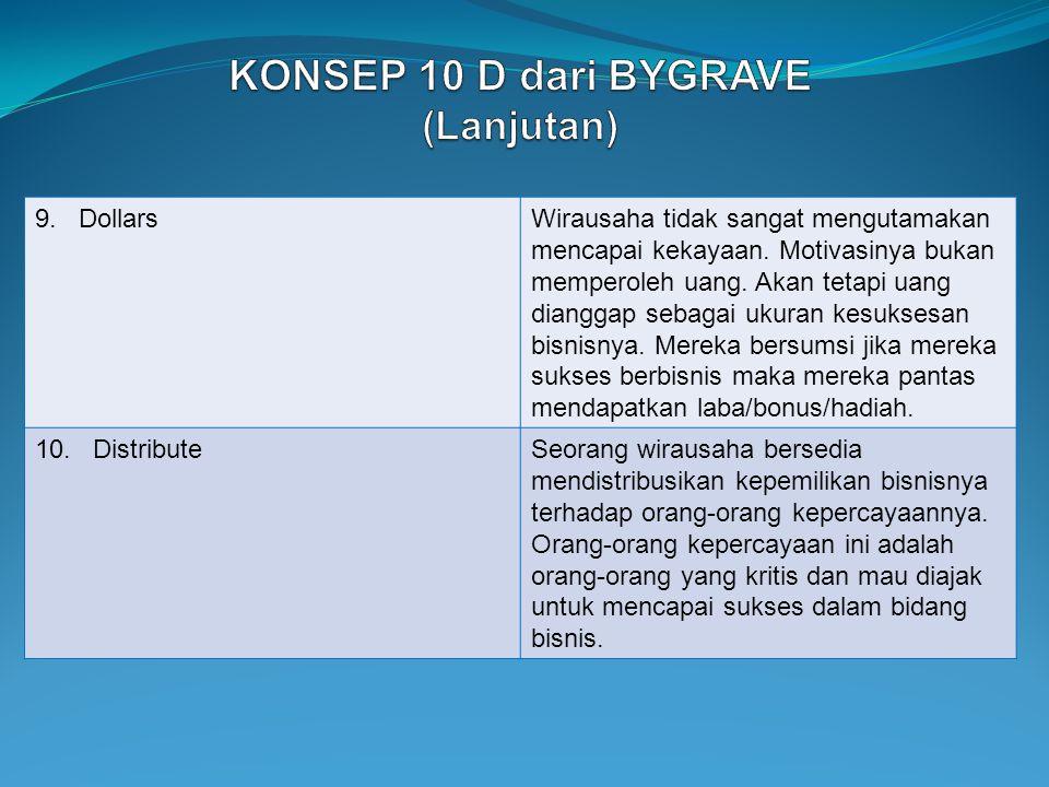 KONSEP 10 D dari BYGRAVE (Lanjutan)