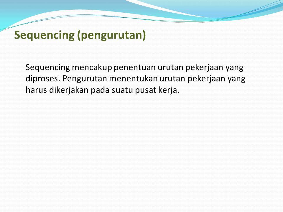 Sequencing (pengurutan)