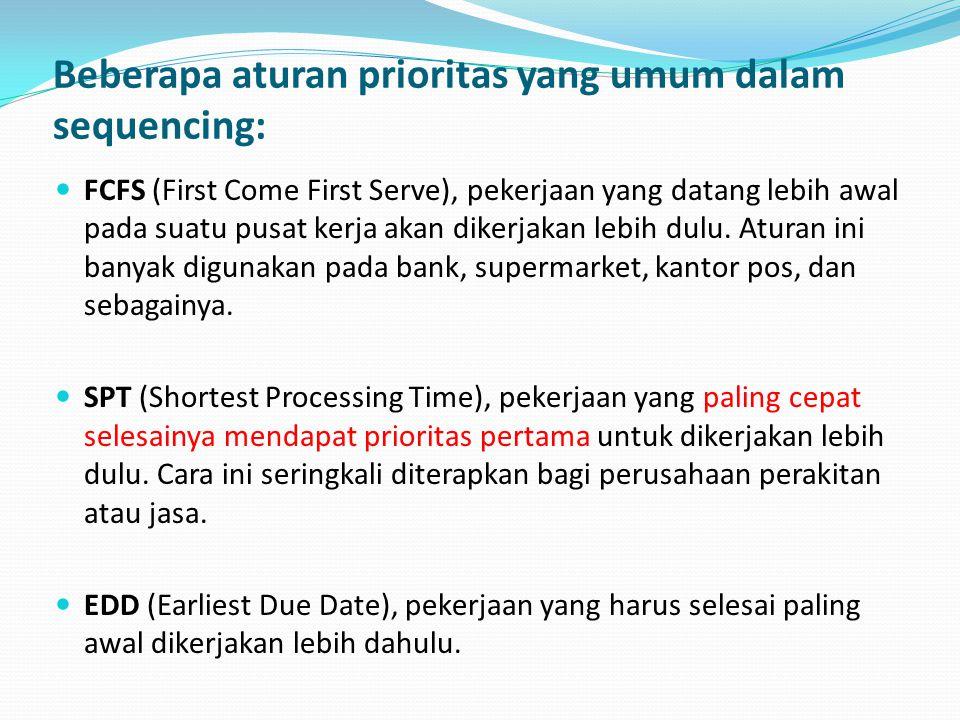 Beberapa aturan prioritas yang umum dalam sequencing: